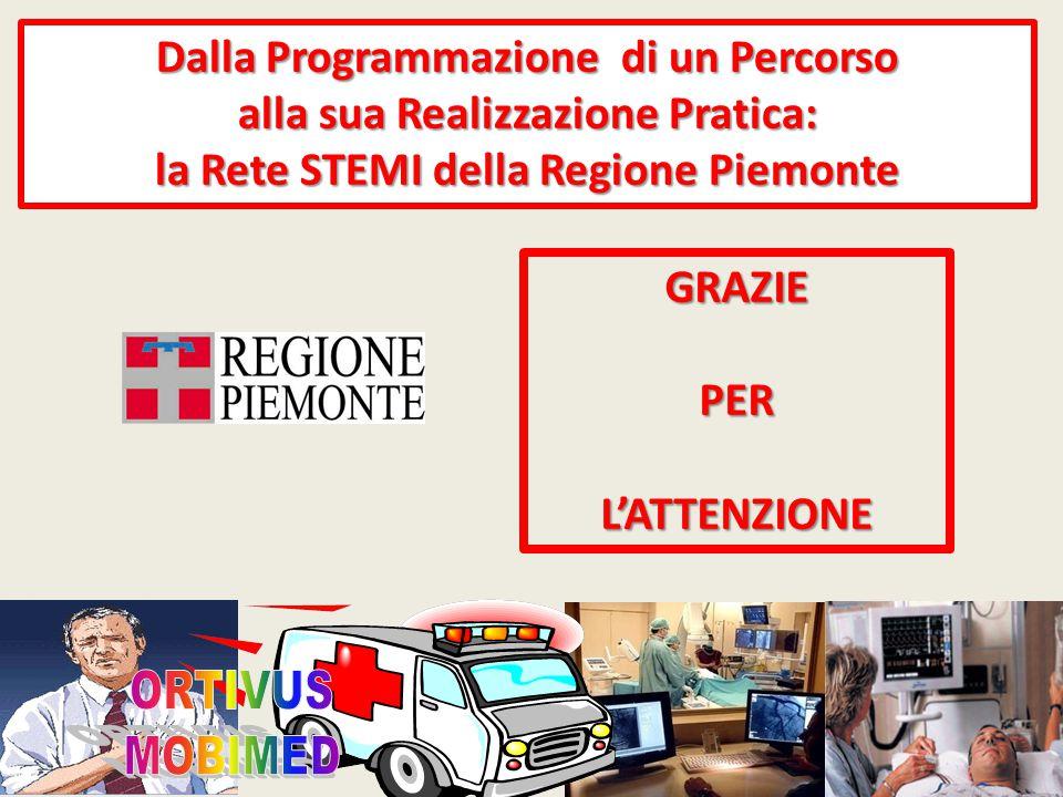 GRAZIEPER L'ATTENZIONE Dalla Programmazione di un Percorso alla sua Realizzazione Pratica: la Rete STEMI della Regione Piemonte