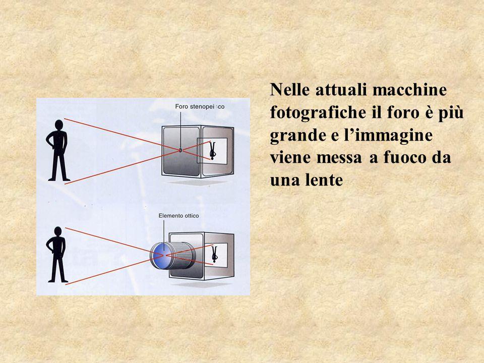 Nelle attuali macchine fotografiche il foro è più grande e l'immagine viene messa a fuoco da una lente