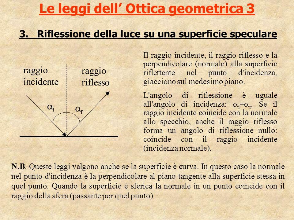 Le leggi dell' Ottica geometrica 3 3. Riflessione della luce su una superficie speculare N.B. Queste leggi valgono anche se la superficie è curva. In