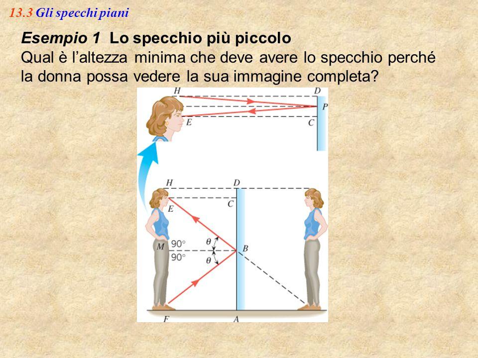 13.3 Gli specchi piani Esempio 1 Lo specchio più piccolo Qual è l'altezza minima che deve avere lo specchio perché la donna possa vedere la sua immagi