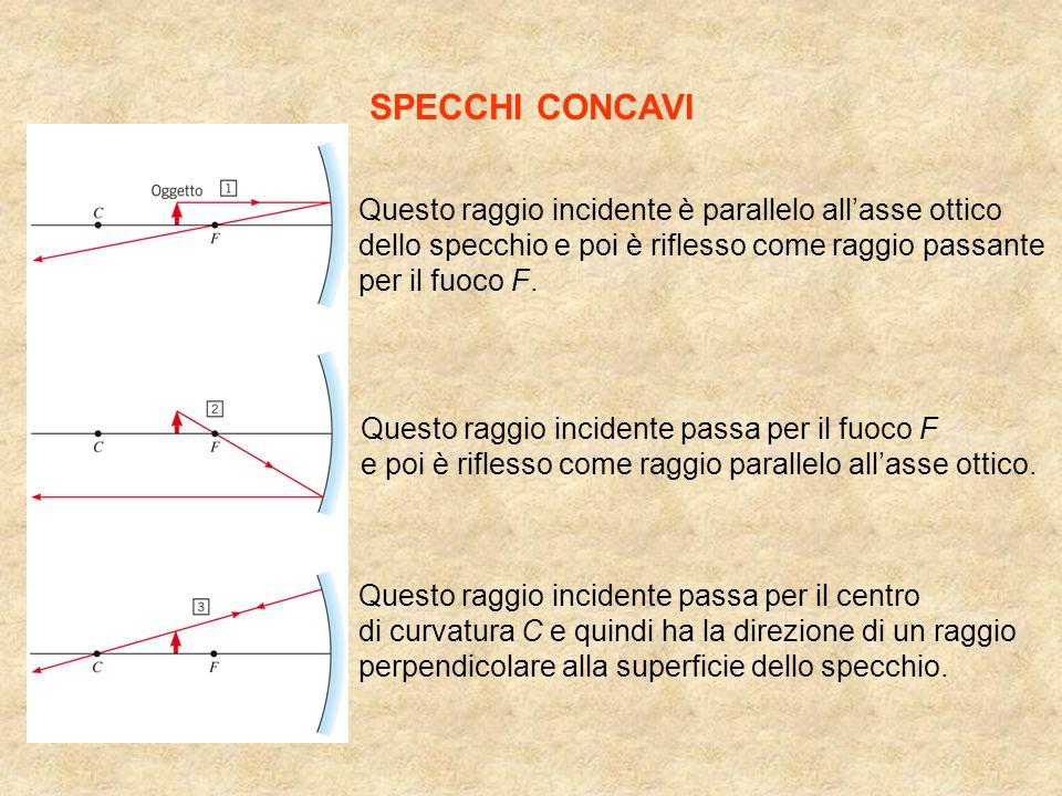 SPECCHI CONCAVI Questo raggio incidente è parallelo all'asse ottico dello specchio e poi è riflesso come raggio passante per il fuoco F. Questo raggio