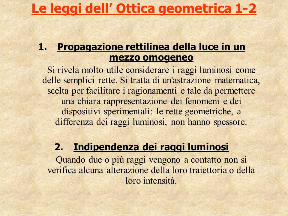 Le leggi dell' Ottica geometrica 1-2 1.Propagazione rettilinea della luce in un mezzo omogeneo Si rivela molto utile considerare i raggi luminosi come