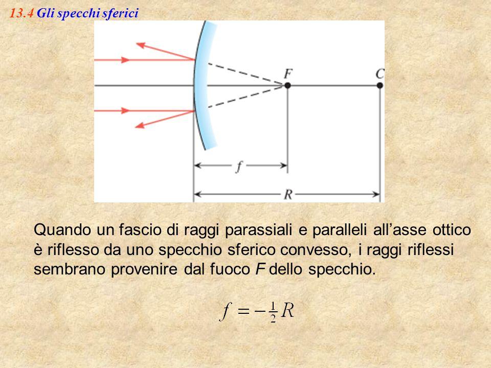 13.4 Gli specchi sferici Quando un fascio di raggi parassiali e paralleli all'asse ottico è riflesso da uno specchio sferico convesso, i raggi rifless