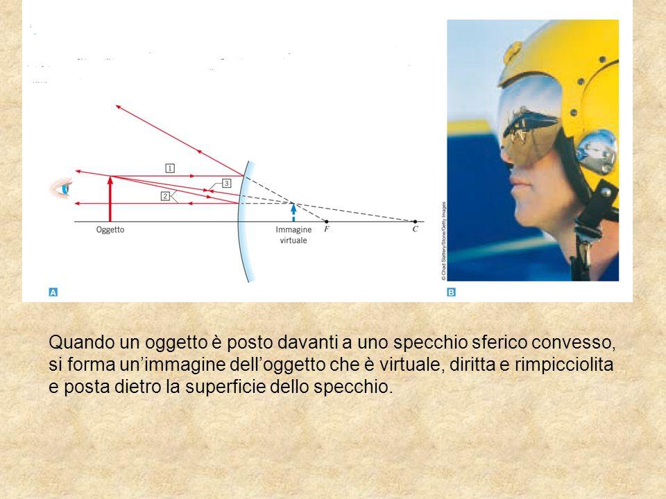 Quando un oggetto è posto davanti a uno specchio sferico convesso, si forma un'immagine dell'oggetto che è virtuale, diritta e rimpicciolita e posta d