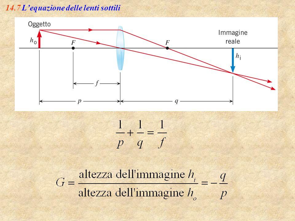 14.7 L'equazione delle lenti sottili