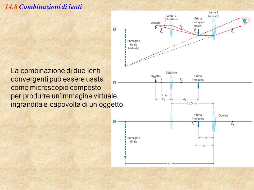 14.8 Combinazioni di lenti La combinazione di due lenti convergenti può essere usata come microscopio composto per produrre un'immagine virtuale, ingr