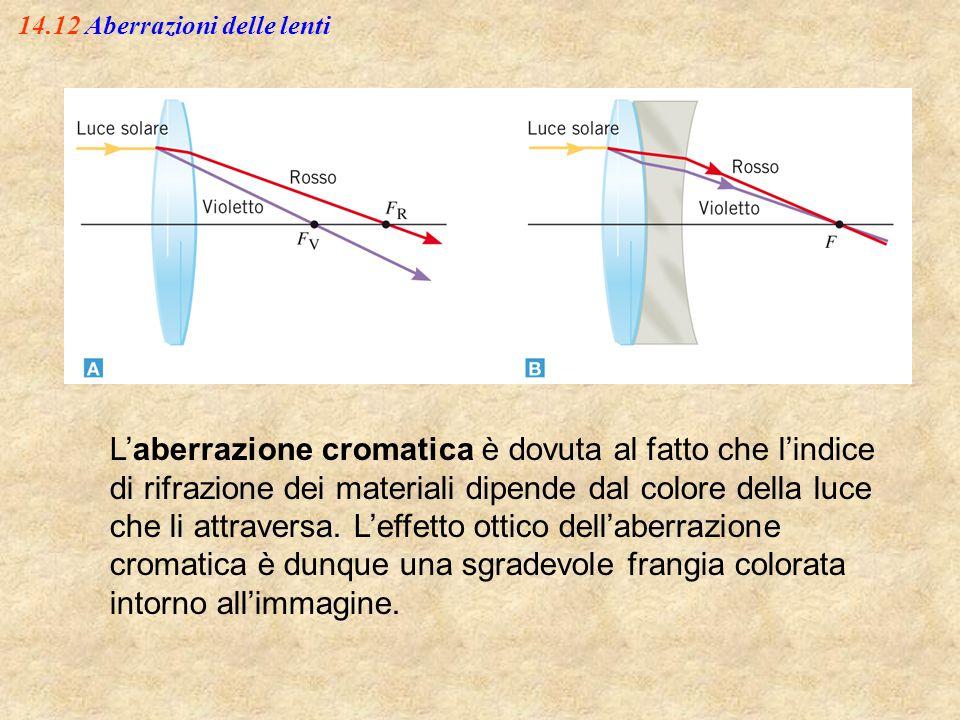 14.12 Aberrazioni delle lenti L'aberrazione cromatica è dovuta al fatto che l'indice di rifrazione dei materiali dipende dal colore della luce che li