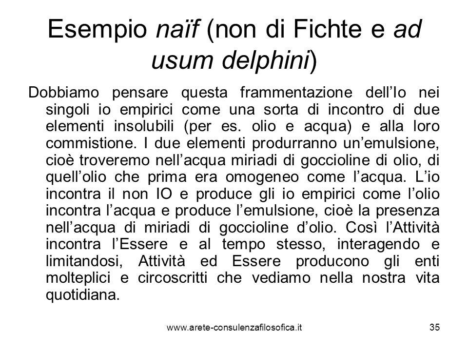Esempio naïf (non di Fichte e ad usum delphini) Dobbiamo pensare questa frammentazione dell'Io nei singoli io empirici come una sorta di incontro di d
