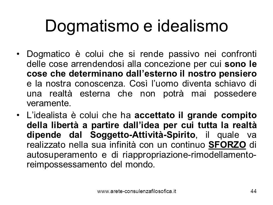 Dogmatismo e idealismo Dogmatico è colui che si rende passivo nei confronti delle cose arrendendosi alla concezione per cui sono le cose che determina