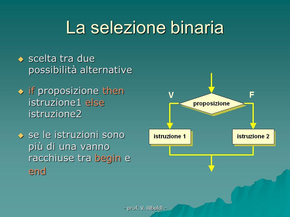 - prof. V. Riboldi - La sequenza  Indica l'ordine in cui devono essere eseguite le istruzioni  In TP le istruzioni di una sequenza sono racchiuse da