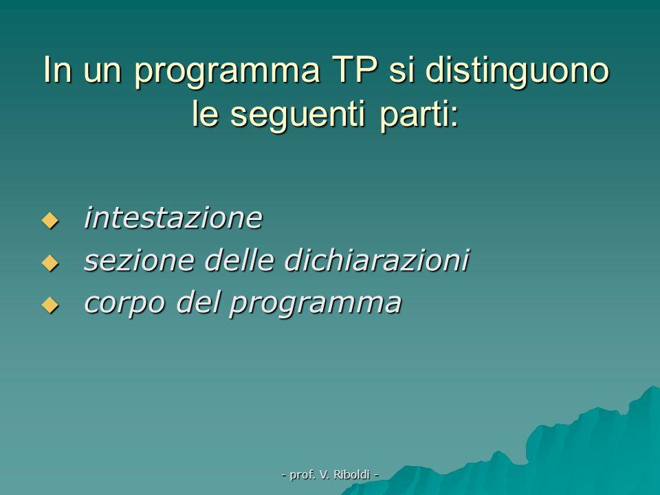 """- prof. V. Riboldi - Programmare in Turbo Pascal (TP) significa operare una """"traduzione"""" in frasi del linguaggio TP (codifica)  delle frasi in lingua"""