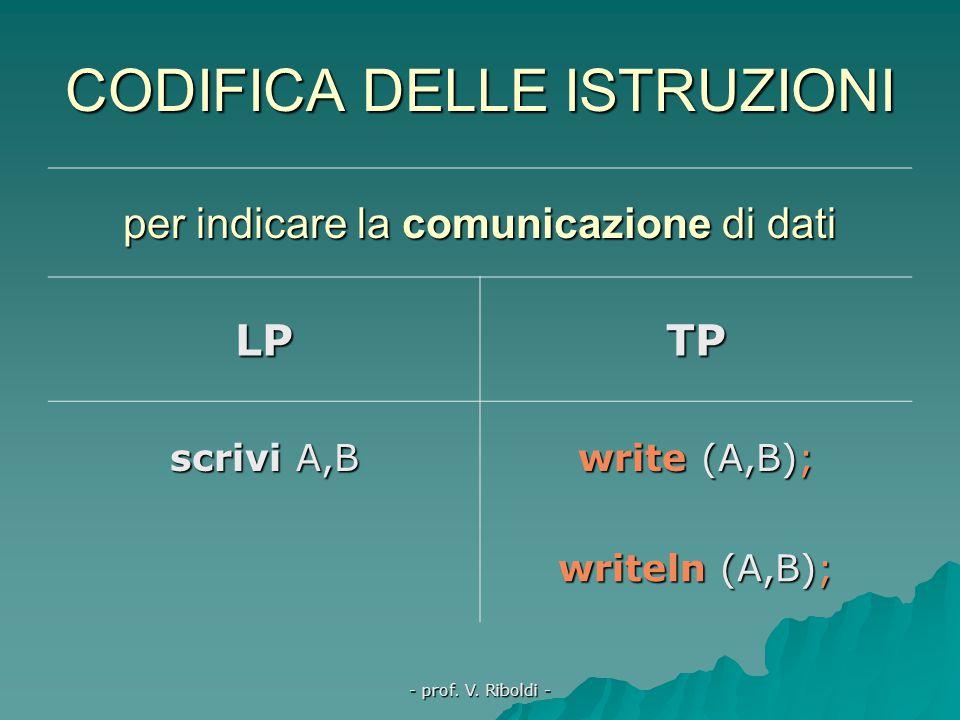 - prof. V. Riboldi - CODIFICA DELLE ISTRUZIONI per indicare una istruzione di acquisizione di dati LPTP leggi A,B,C read (A,B,C) ; readln (A,B,C);