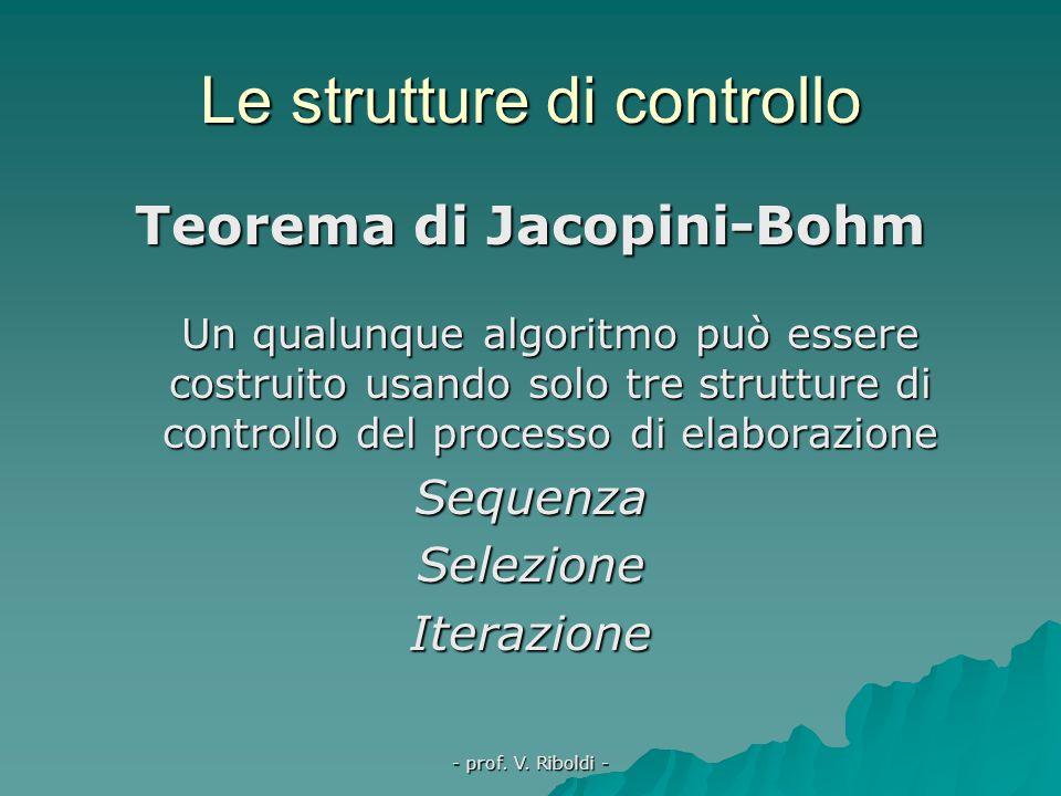 - prof. V. Riboldi - CODIFICA DELLE ISTRUZIONI per indicare la comunicazione di dati LPTP scrivi A,B write (A,B); writeln (A,B);