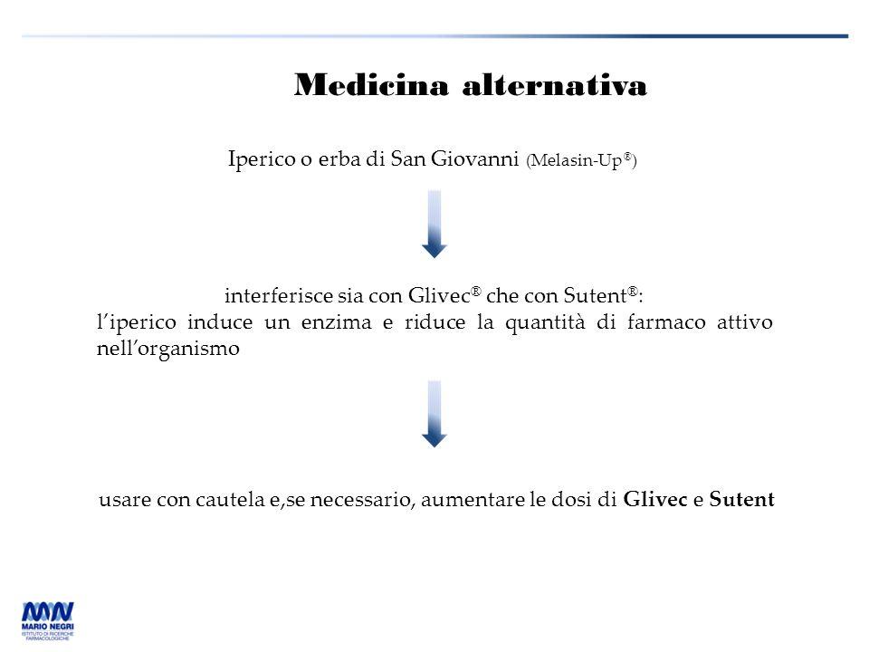 Iperico o erba di San Giovanni (Melasin-Up ® ) Medicina alternativa interferisce sia con Glivec ® che con Sutent ® : l'iperico induce un enzima e ridu