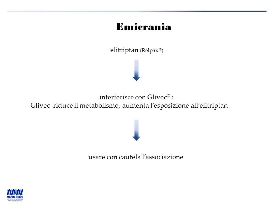 Emicrania elitriptan (Relpax ® ) interferisce con Glivec ® : Glivec riduce il metabolismo, aumenta l'esposizione all'elitriptan usare con cautela l'as