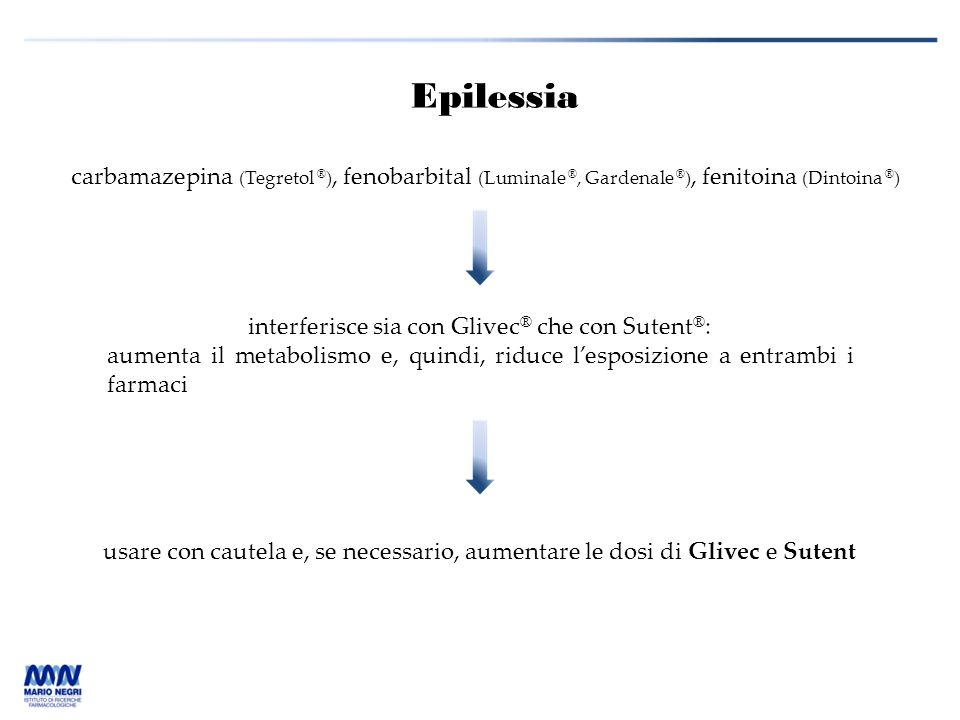 Epilessia carbamazepina (Tegretol ® ), fenobarbital (Luminale ®, Gardenale ® ), fenitoina (Dintoina ® ) interferisce sia con Glivec ® che con Sutent ®
