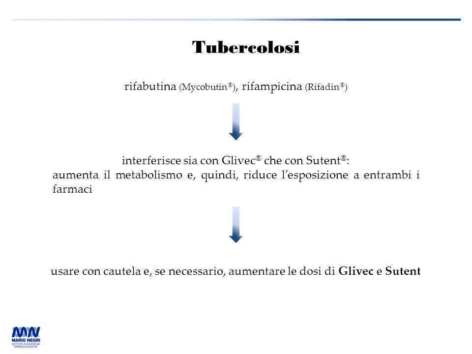rifabutina (Mycobutin ® ), rifampicina (Rifadin ® ) interferisce sia con Glivec ® che con Sutent ® : aumenta il metabolismo e, quindi, riduce l'esposi