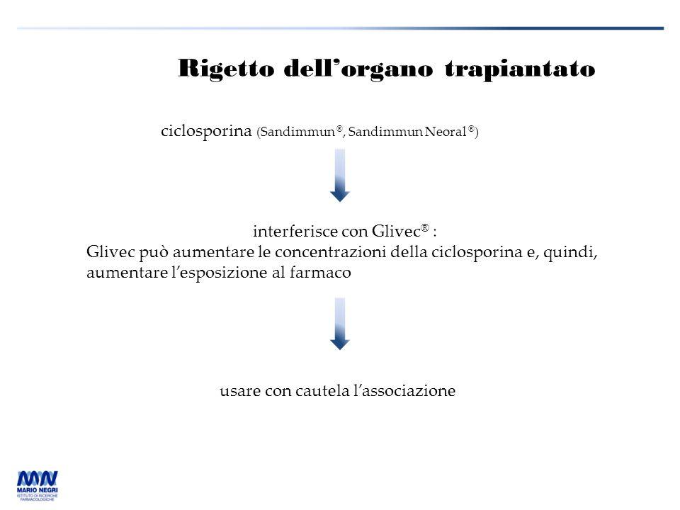 Rigetto dell'organo trapiantato interferisce con Glivec ® : Glivec può aumentare le concentrazioni della ciclosporina e, quindi, aumentare l'esposizio
