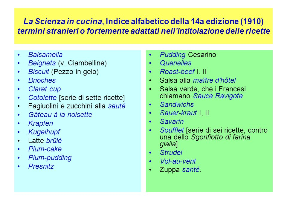 La Scienza in cucina, Indice alfabetico della 14a edizione (1910) termini stranieri o fortemente adattati nell'intitolazione delle ricette Balsamella