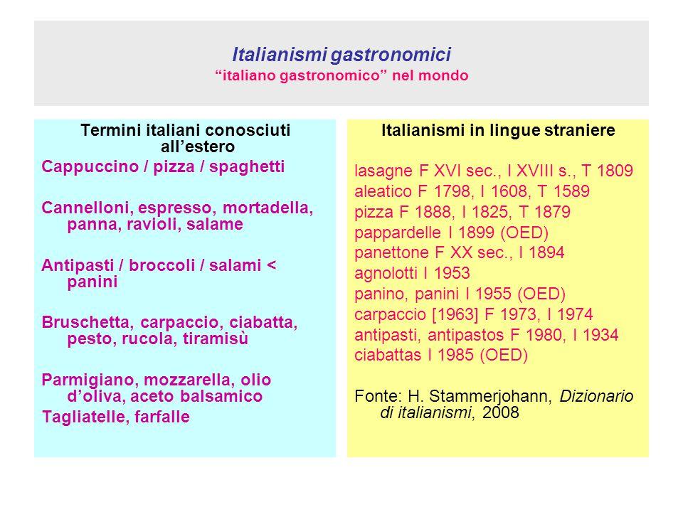 """Italianismi gastronomici """"italiano gastronomico"""" nel mondo Termini italiani conosciuti all'estero Cappuccino / pizza / spaghetti Cannelloni, espresso,"""