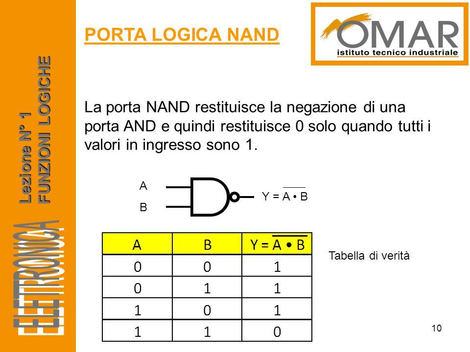 Lezione N° 1 FUNZIONI LOGICHE PORTA LOGICA NAND 10 La porta NAND restituisce la negazione di una porta AND e quindi restituisce 0 solo quando tutti i