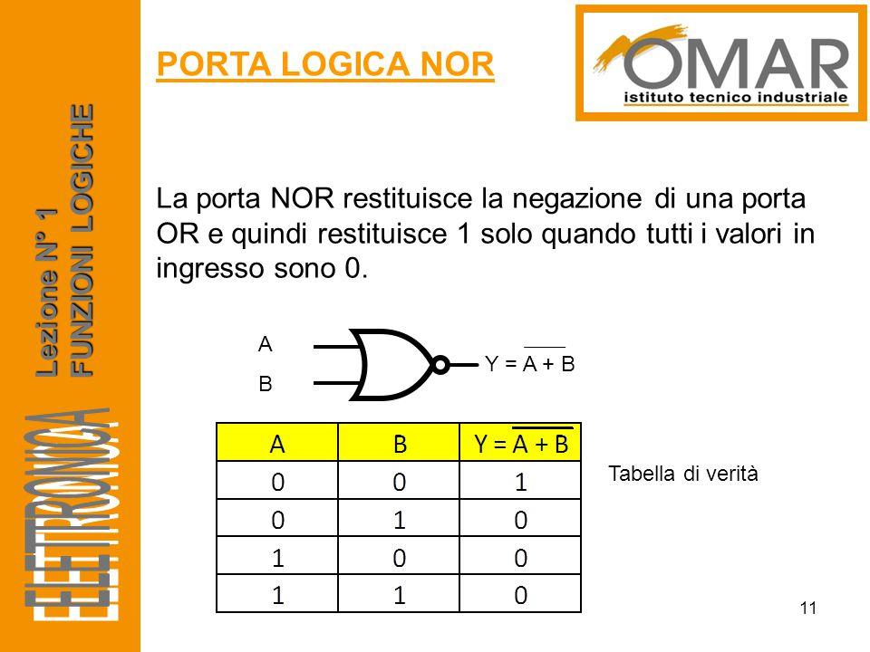 Lezione N° 1 FUNZIONI LOGICHE PORTA LOGICA NOR 11 La porta NOR restituisce la negazione di una porta OR e quindi restituisce 1 solo quando tutti i val