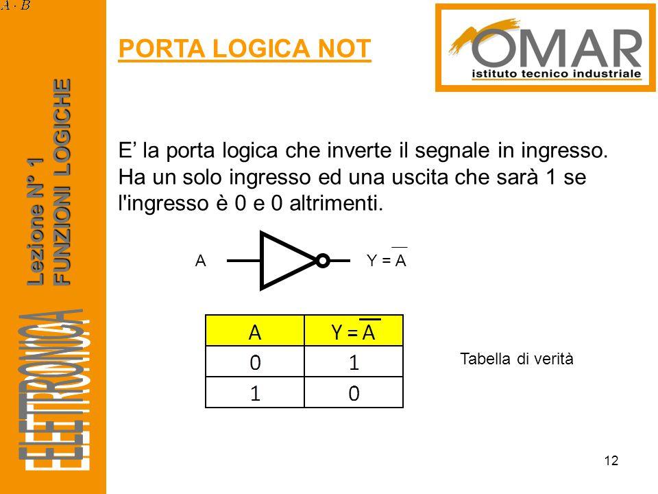 Lezione N° 1 FUNZIONI LOGICHE PORTA LOGICA NOT 12 E' la porta logica che inverte il segnale in ingresso. Ha un solo ingresso ed una uscita che sarà 1