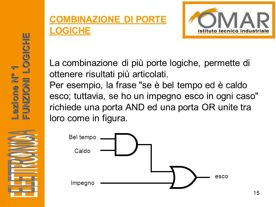 Lezione N° 1 FUNZIONI LOGICHE COMBINAZIONE DI PORTE LOGICHE 15 La combinazione di più porte logiche, permette di ottenere risultati più articolati. Pe