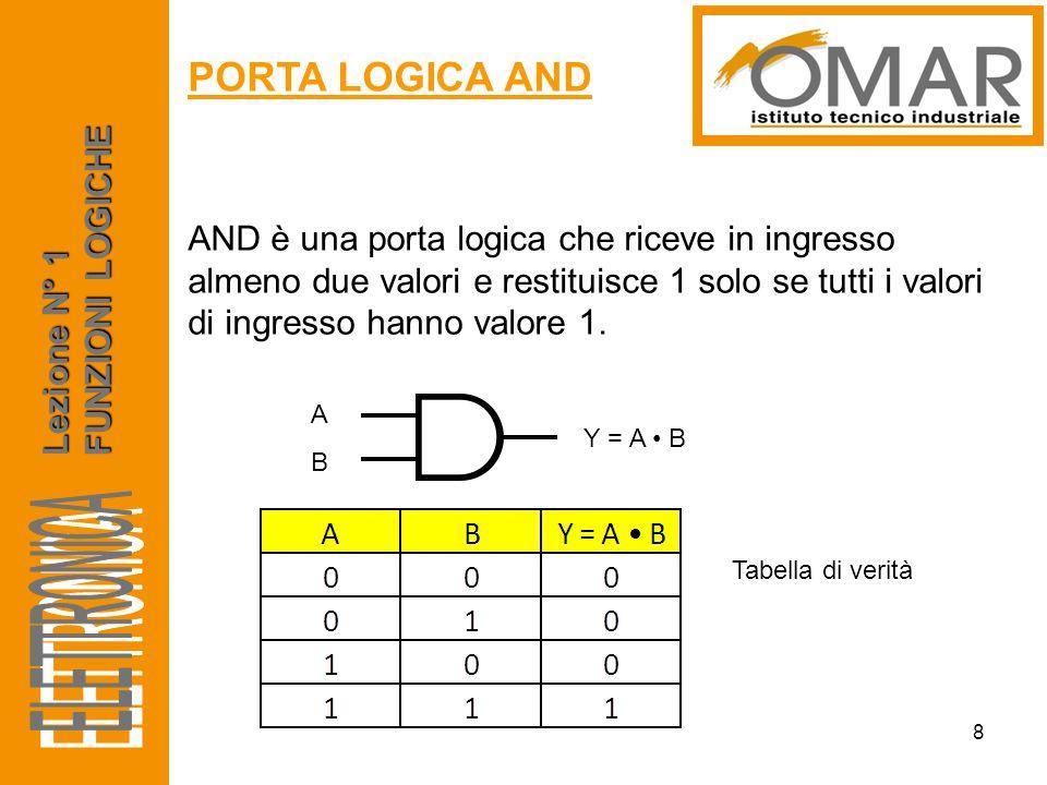 Lezione N° 1 FUNZIONI LOGICHE PORTA LOGICA AND 8 AND è una porta logica che riceve in ingresso almeno due valori e restituisce 1 solo se tutti i valor