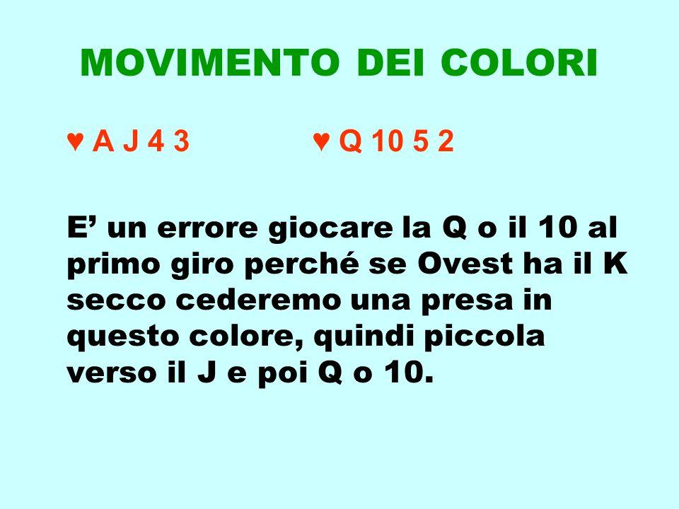 MOVIMENTO DEI COLORI ♥ A J 4 3 ♥ Q 10 5 2 E' un errore giocare la Q o il 10 al primo giro perché se Ovest ha il K secco cederemo una presa in questo c