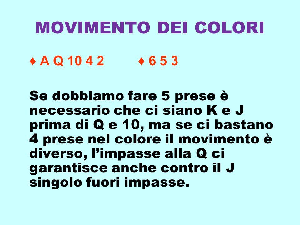MOVIMENTO DEI COLORI ♦ A Q 10 4 2 ♦ 6 5 3 Se dobbiamo fare 5 prese è necessario che ci siano K e J prima di Q e 10, ma se ci bastano 4 prese nel color