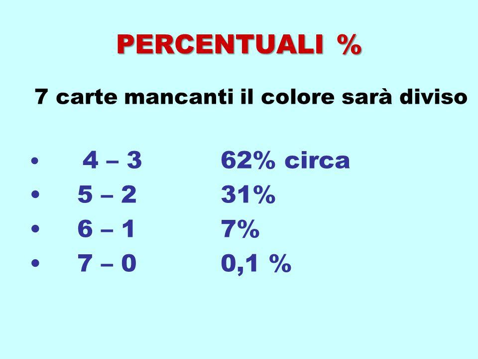 PERCENTUALI % 7 carte mancanti il colore sarà diviso 4 – 362% circa 5 – 231% 6 – 17% 7 – 00,1 %