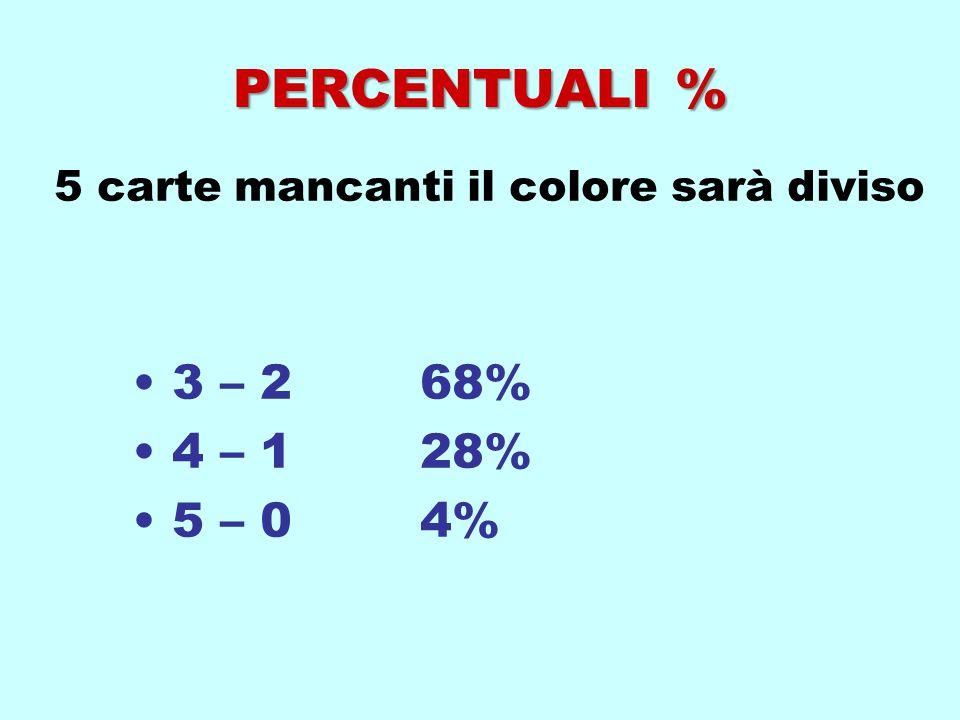 PERCENTUALI % 5 carte mancanti il colore sarà diviso 3 – 2 68% 4 – 1 28% 5 – 0 4%