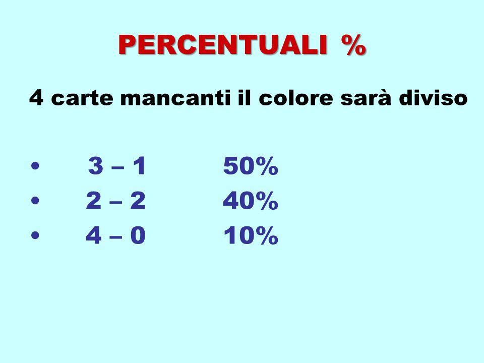PERCENTUALI % 4 carte mancanti il colore sarà diviso 3 – 1 50% 2 – 240% 4 – 0 10%