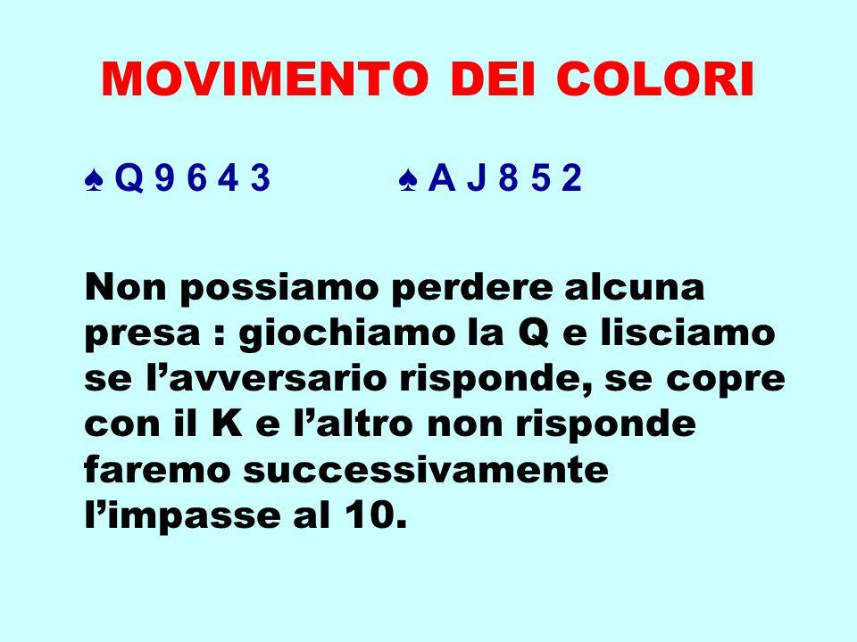 MOVIMENTO DEI COLORI ♠ Q 9 6 4 3 ♠ A J 8 5 2 Non possiamo perdere alcuna presa : giochiamo la Q e lisciamo se l'avversario risponde, se copre con il K