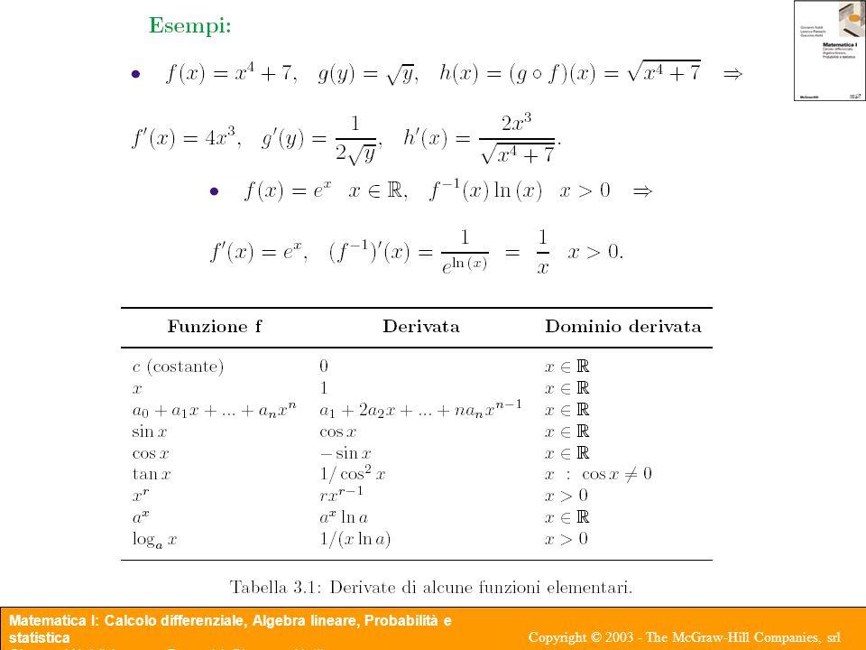Matematica I: Calcolo differenziale, Algebra lineare, Probabilità e statistica Giovanni Naldi, Lorenzo Pareschi, Giacomo Aletti Copyright © 2003 - The McGraw-Hill Companies, srl Importanza della derivata Proprietà locali (un punto e un suo intorno); proprietà globali (intervalli) Proprietà locali Definizione 3.1 Sia f : I → R, I intervallo, x 0 ∈ I interno ad I, diremo che a) f è crescente in x 0 se esiste un intorno di x 0 contenuto in I tale che f(x 1 ) ≤ f(x 0 ) ≤ f(x 2 ) per tutti i punti x 1 < x 0 < x 2 nell'intorno; b) f è decrescente in x 0 se esiste un intorno di x 0 contenuto in I tale che f(x 1 ) ≥ f(x 0 ) ≥ f(x 2 ) per tutti i punti x 1 < x 0 < x 2 nell'intorno; c) x 0 è un punto di minimo locale se esiste un intorno di x 0 contenuto in I tale che f(x) ≥ f(x 0 ) per tutti i punti x nell'intorno; d) x 0 è un punto di massimo locale se esiste un intorno di x 0 contenuto in I tale che f(x) ≤ f(x 0 ) per tutti i punti x nell'intorno.