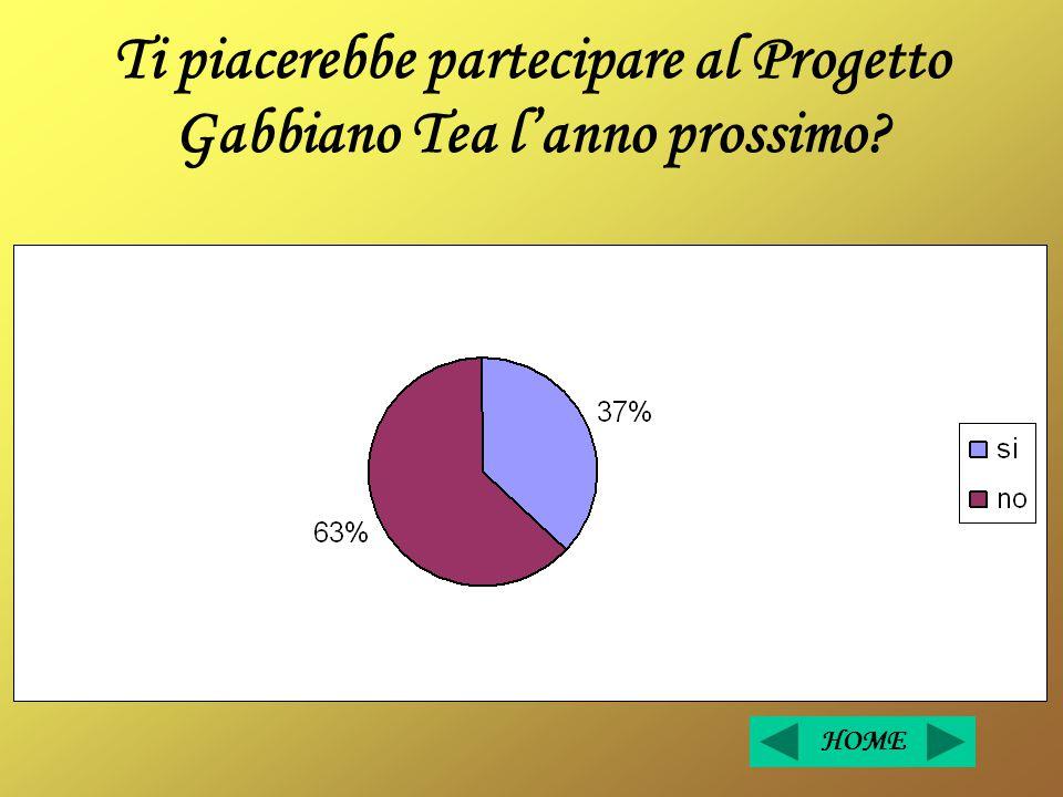 Ti piacerebbe partecipare al Progetto Gabbiano Tea l'anno prossimo? HOME