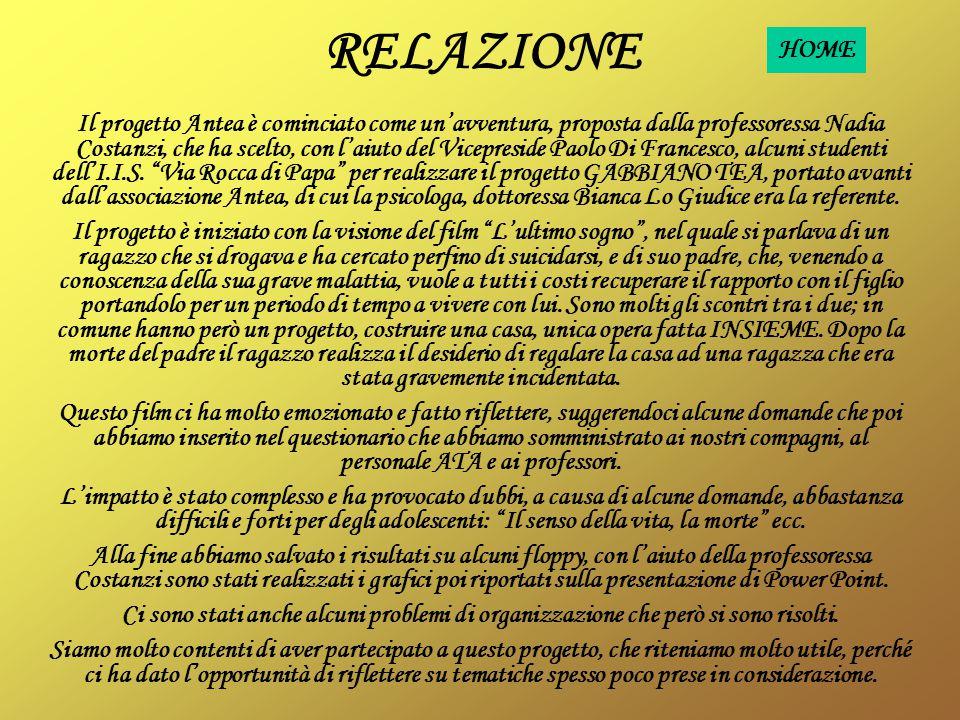 RELAZIONE Il progetto Antea è cominciato come un'avventura, proposta dalla professoressa Nadia Costanzi, che ha scelto, con l'aiuto del Vicepreside Pa
