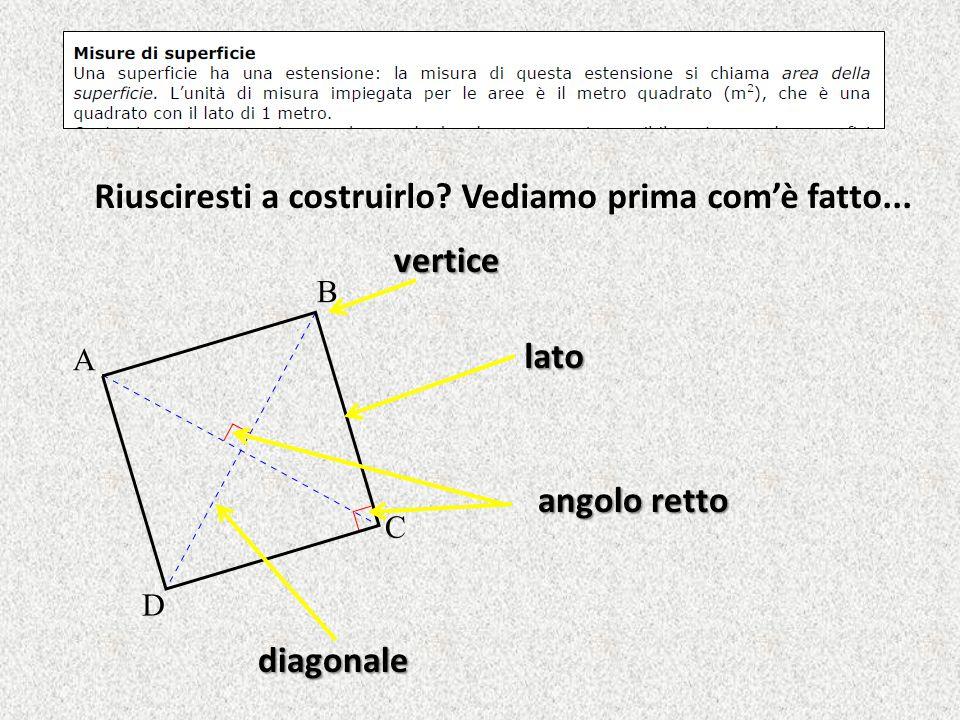 perimetroarea Osservando le due figure sapresti dire che differenza c'è tra perimetro e area.