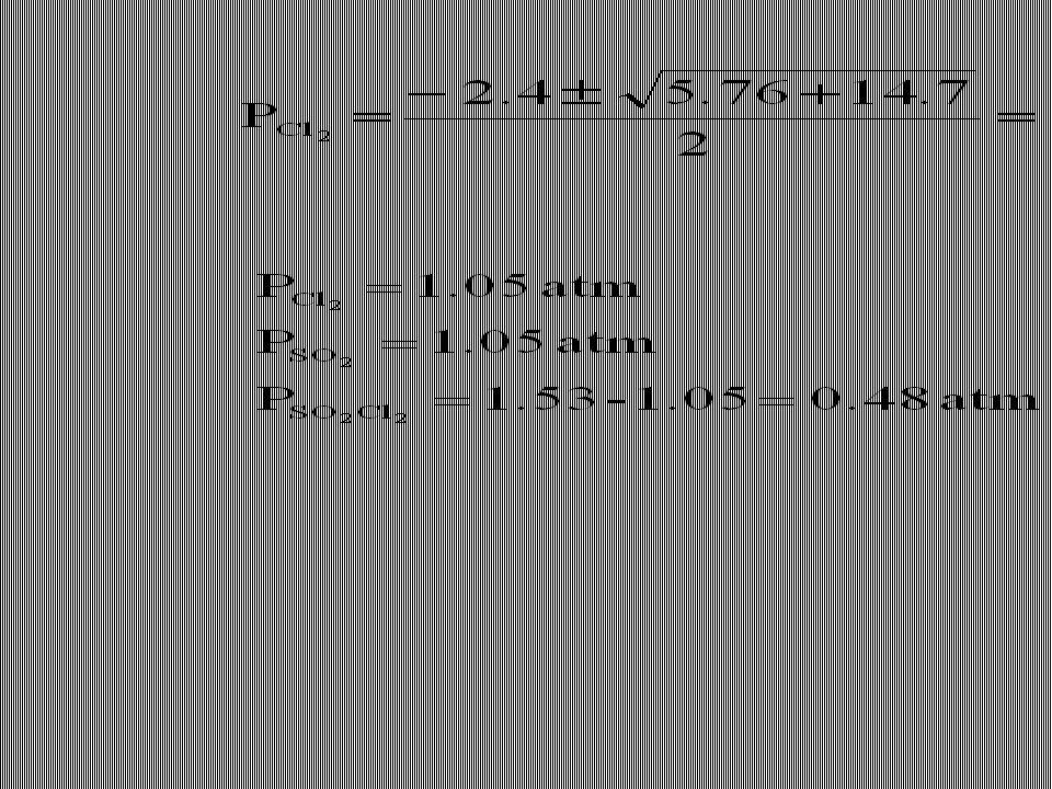 SO 2 Cl 2 (g) SO 2 (g) + Cl 2 (g) P 0 -P Cl2 P SO2 P Cl2 P SO2 = P Cl2