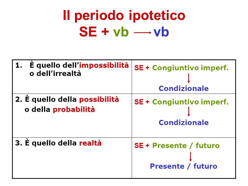 Il periodo ipotetico SE + vb vb impossibilità 1.È quello dell'impossibilità o dell'irrealtà SE + Congiuntivo imperf.