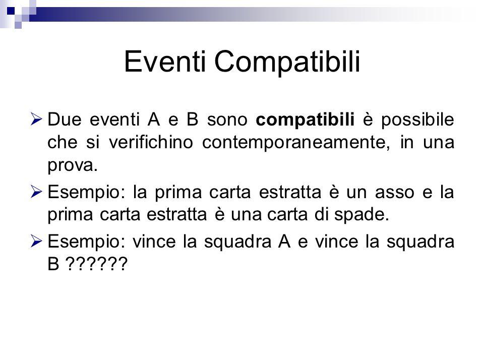 Eventi Compatibili  Due eventi A e B sono compatibili è possibile che si verifichino contemporaneamente, in una prova.