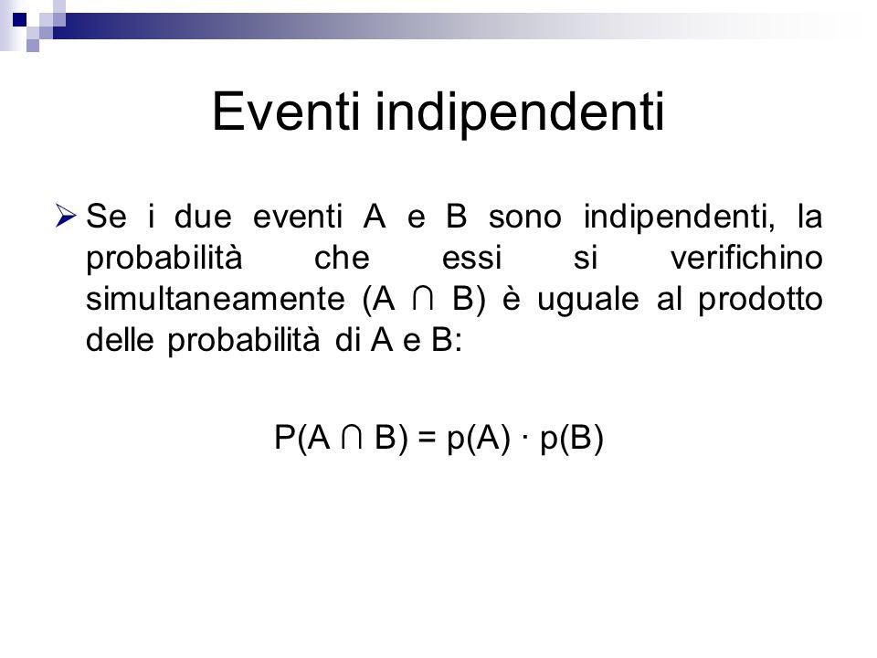 Eventi indipendenti  Se i due eventi A e B sono indipendenti, la probabilità che essi si verifichino simultaneamente (A ∩ B) è uguale al prodotto delle probabilità di A e B: P(A ∩ B) = p(A) · p(B)