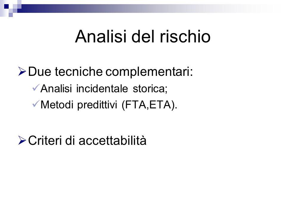 Analisi del rischio  Due tecniche complementari: Analisi incidentale storica; Metodi predittivi (FTA,ETA).