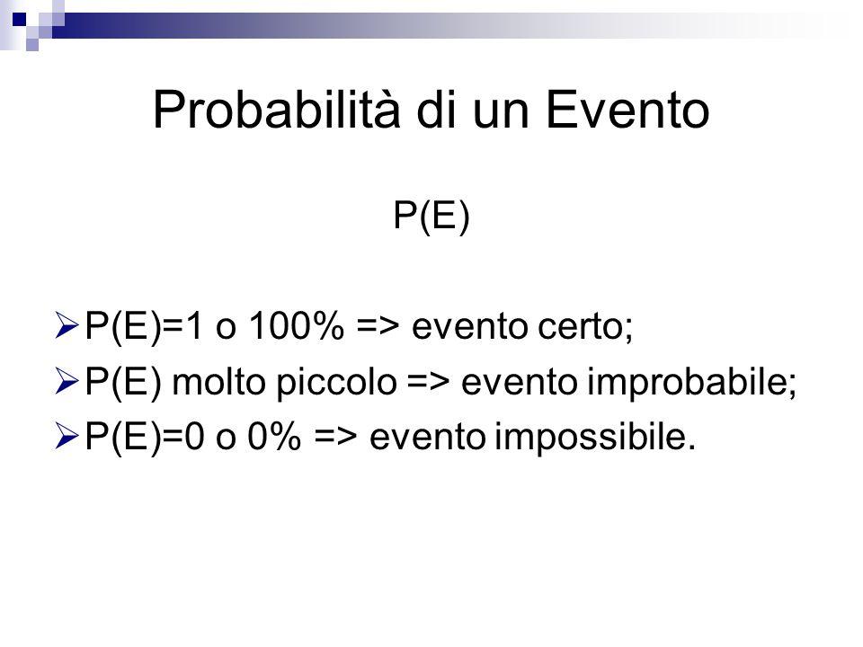 Probabilità di un Evento P(E)  P(E)=1 o 100% => evento certo;  P(E) molto piccolo => evento improbabile;  P(E)=0 o 0% => evento impossibile.
