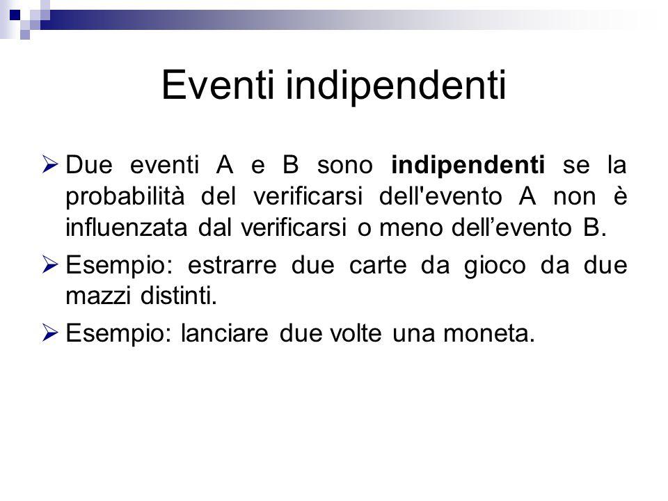 Eventi indipendenti  Due eventi A e B sono indipendenti se la probabilità del verificarsi dell evento A non è influenzata dal verificarsi o meno dell'evento B.
