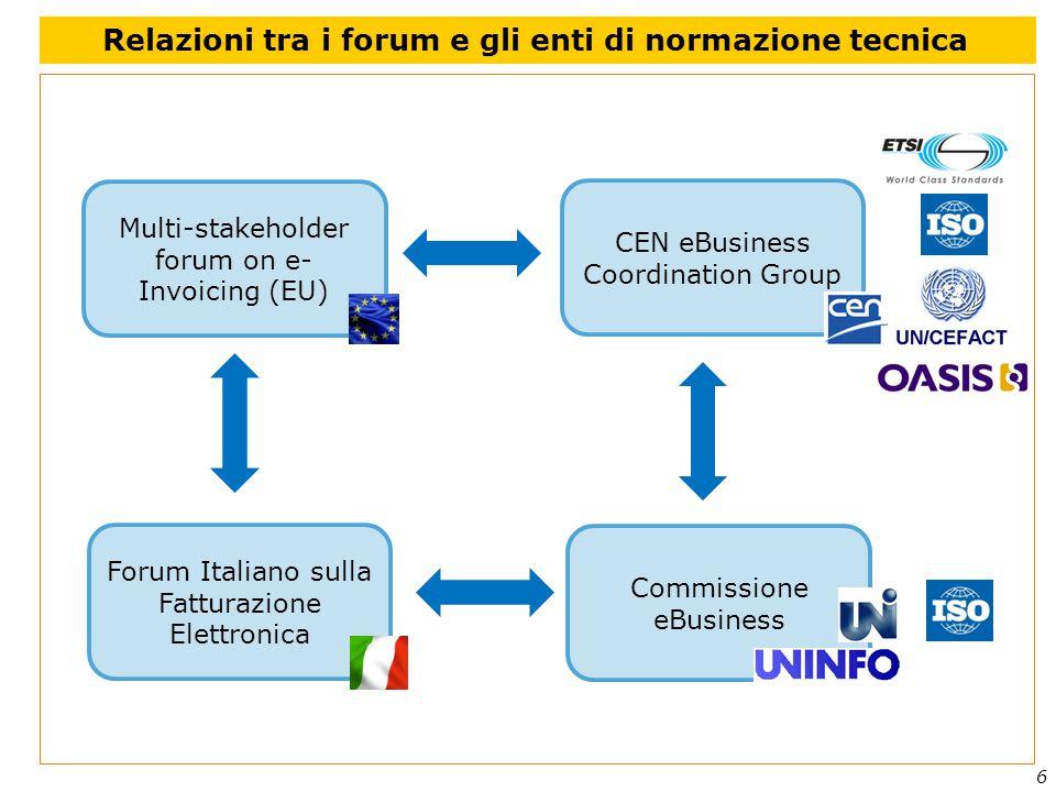 Relazioni tra i forum e gli enti di normazione tecnica 6 Multi-stakeholder forum on e- Invoicing (EU) CEN eBusiness Coordination Group Forum Italiano sulla Fatturazione Elettronica Commissione eBusiness