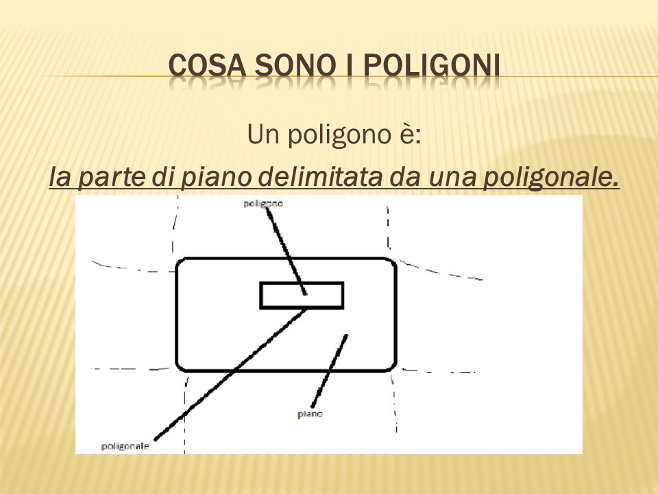 Un poligono è: la parte di piano delimitata da una poligonale.