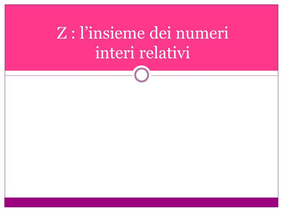 Z = l'insieme dei numeri interi relativi – 4 – 3 – 2 – 1 0 +1 +2 +3 +4 |||||||||||||||||| Numeri negativi Numeri positivi Zero non è nè positivo nè negativo N= Numeri naturali