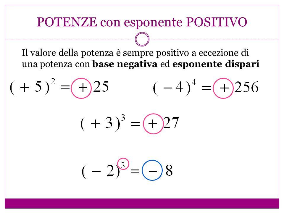 POTENZE con esponente POSITIVO Il valore della potenza è sempre positivo a eccezione di una potenza con base negativa ed esponente dispari